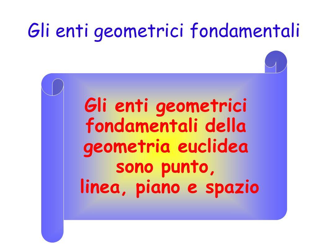 Gli enti geometrici fondamentali Il punto è il primo degli enti geometrici fondamentali ed è privo di dimensioni.