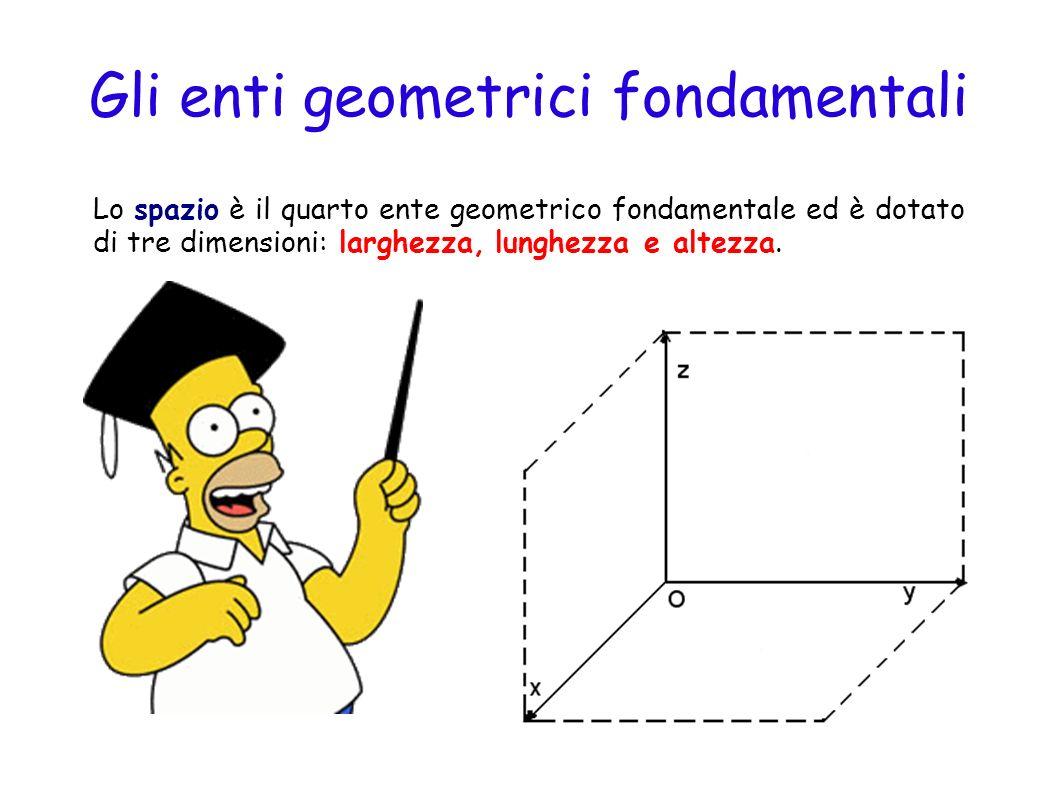 Gli enti geometrici fondamentali Il rapporto tra gli enti geometrici fondamentali Un punto può: - appartenere ad una retta o ad un piano (A) - non appartenere ad una retta o ad un piano (B) r.A.A.
