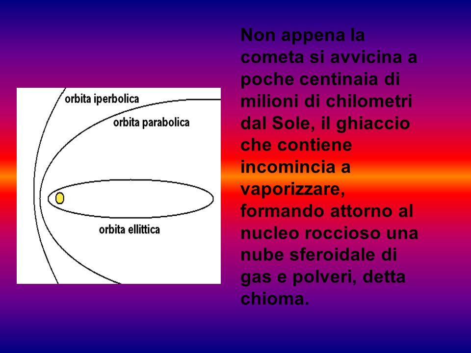 In effetti, il nome cometa deriva dal latino coma che significa chioma.
