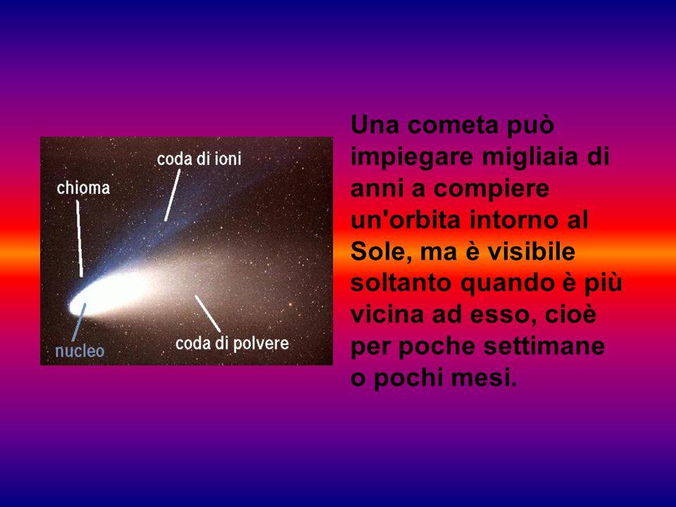Una cometa può impiegare migliaia di anni a compiere un'orbita intorno al Sole, ma è visibile soltanto quando è più vicina ad esso, cioè per poche set