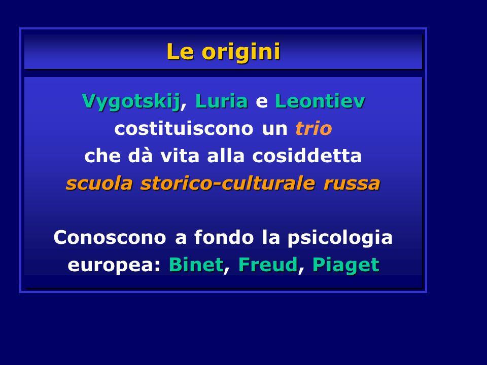 Le origini VygotskijLuriaLeontiev scuola storico-culturale russa BinetFreudPiaget Vygotskij, Luria e Leontiev costituiscono un trio che dà vita alla c