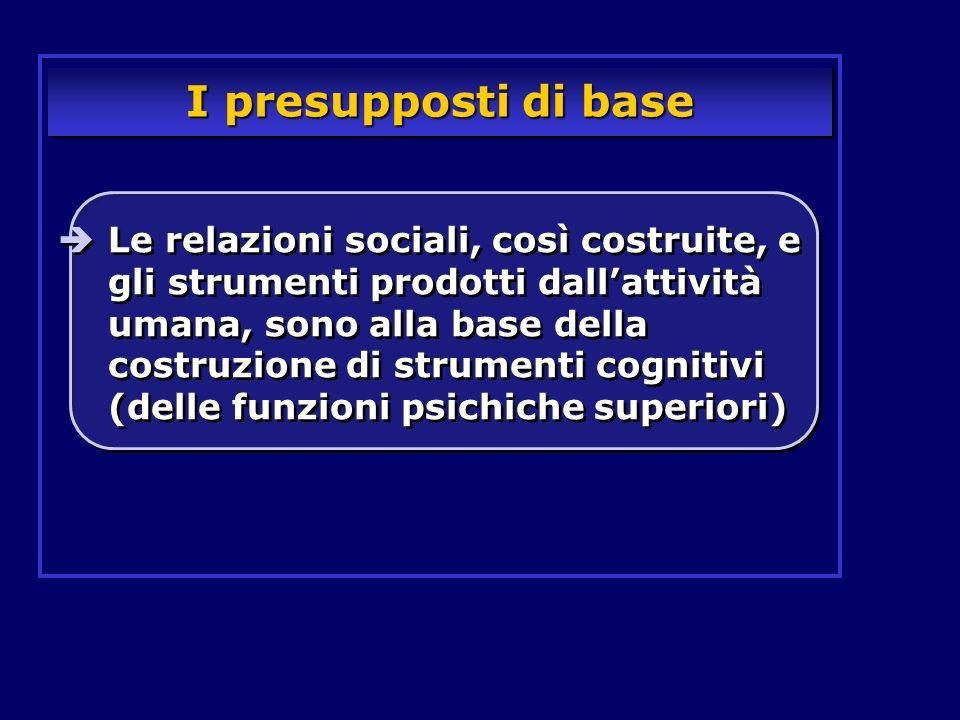 I presupposti di base Le relazioni sociali, così costruite, e gli strumenti prodotti dallattività umana, sono alla base della costruzione di strumenti