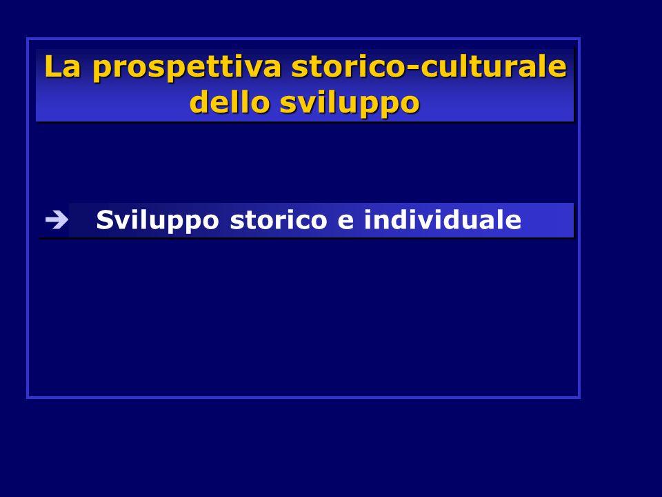 La prospettiva storico-culturale dello sviluppo Sviluppo storico e individuale