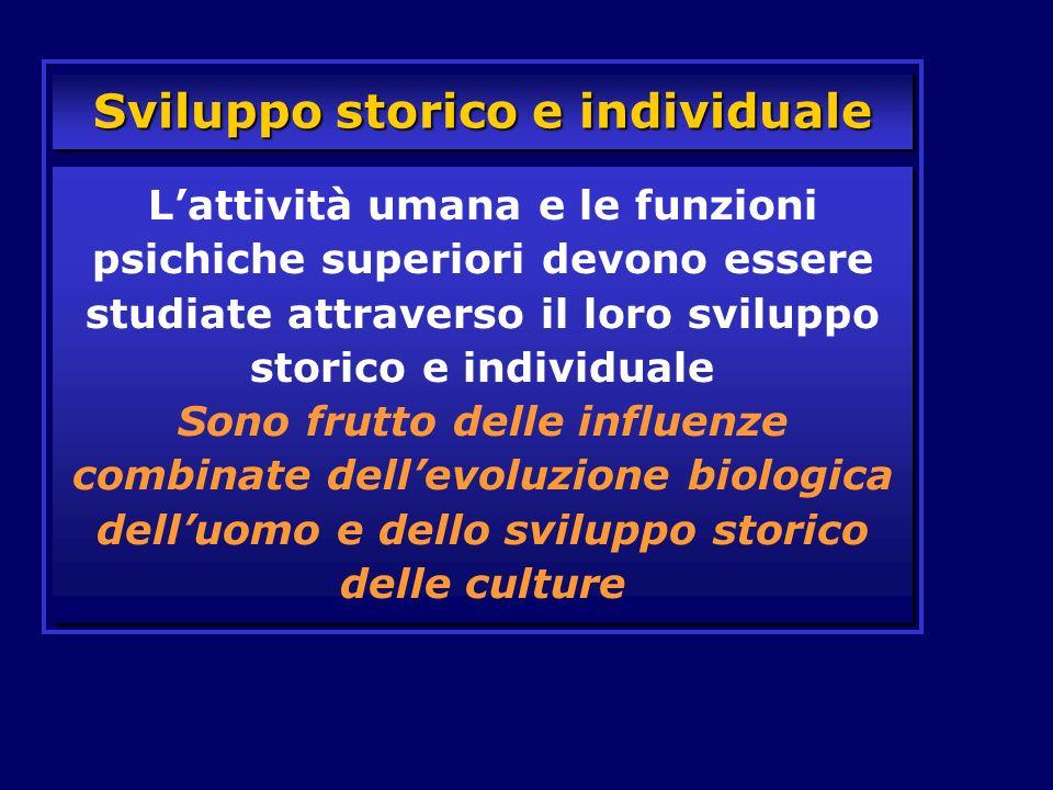 Lattività umana e le funzioni psichiche superiori devono essere studiate attraverso il loro sviluppo storico e individuale Sono frutto delle influenze