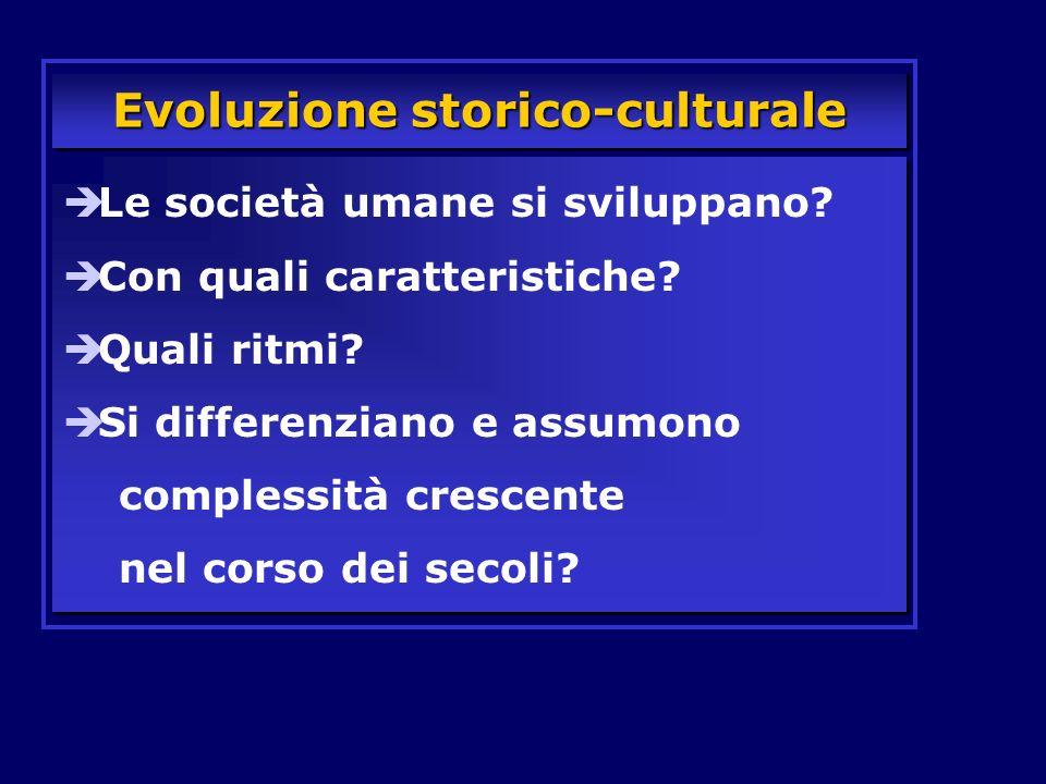 Evoluzione storico-culturale Le società umane si sviluppano? Con quali caratteristiche? Quali ritmi? Si differenziano e assumono complessità crescente
