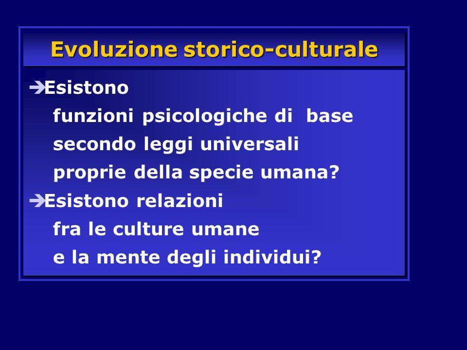 Evoluzione storico-culturale Esistono funzioni psicologiche di base secondo leggi universali proprie della specie umana? Esistono relazioni fra le cul