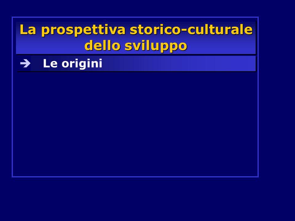 La prospettiva storico-culturale dello sviluppo Le origini