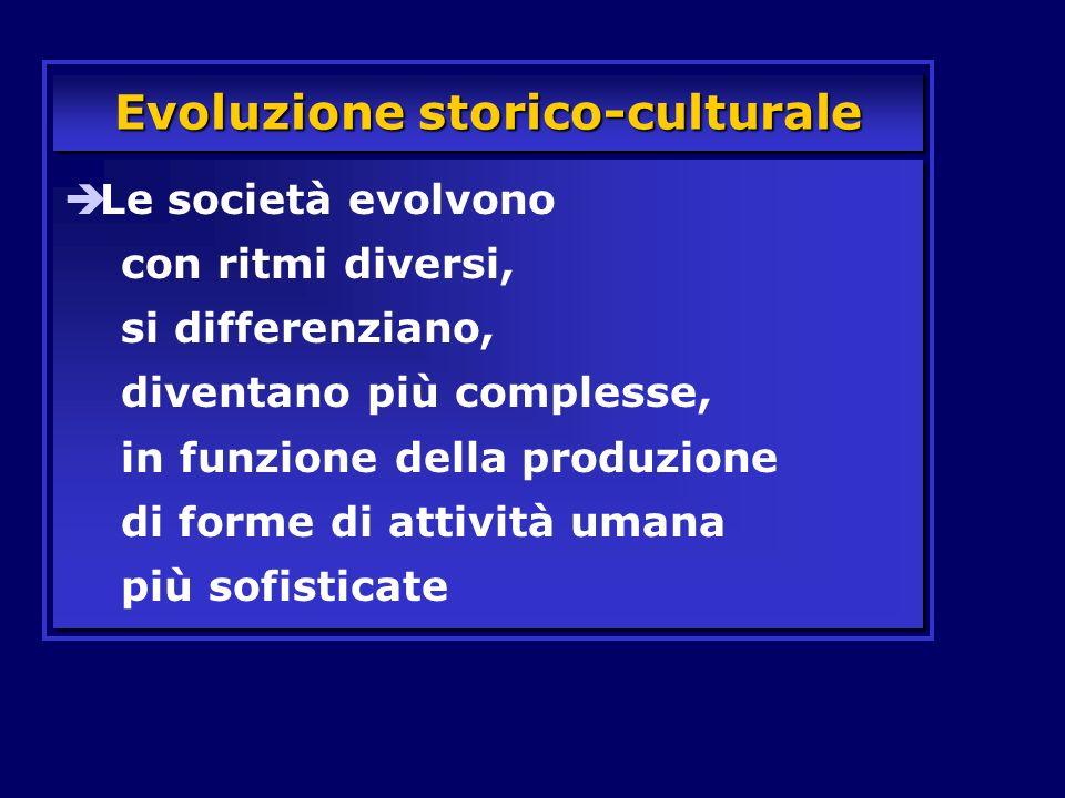 Evoluzione storico-culturale Le società evolvono con ritmi diversi, si differenziano, diventano più complesse, in funzione della produzione di forme d