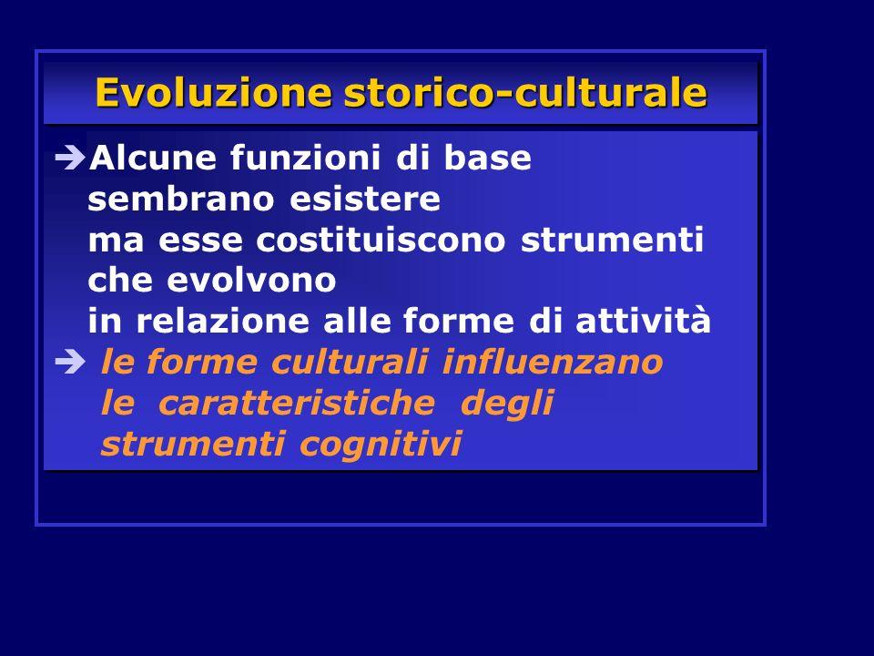 Evoluzione storico-culturale Alcune funzioni di base sembrano esistere ma esse costituiscono strumenti che evolvono in relazione alle forme di attivit