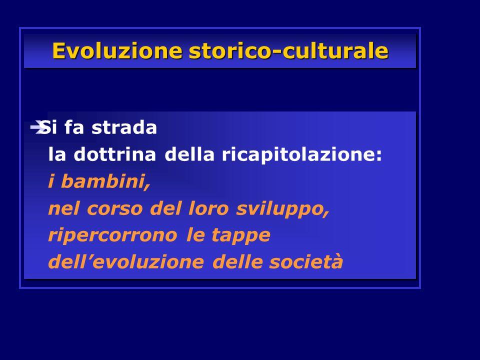 Evoluzione storico-culturale Si fa strada la dottrina della ricapitolazione: i bambini, nel corso del loro sviluppo, ripercorrono le tappe dellevoluzi