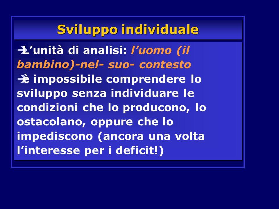 Sviluppo individuale Lunità di analisi: luomo (il bambino)-nel- suo- contesto è impossibile comprendere lo sviluppo senza individuare le condizioni ch