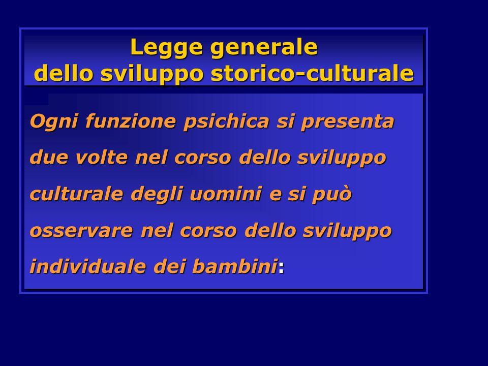 Legge generale dello sviluppo storico-culturale Ogni funzione psichica si presenta due volte nel corso dello sviluppo culturale degli uomini e si può