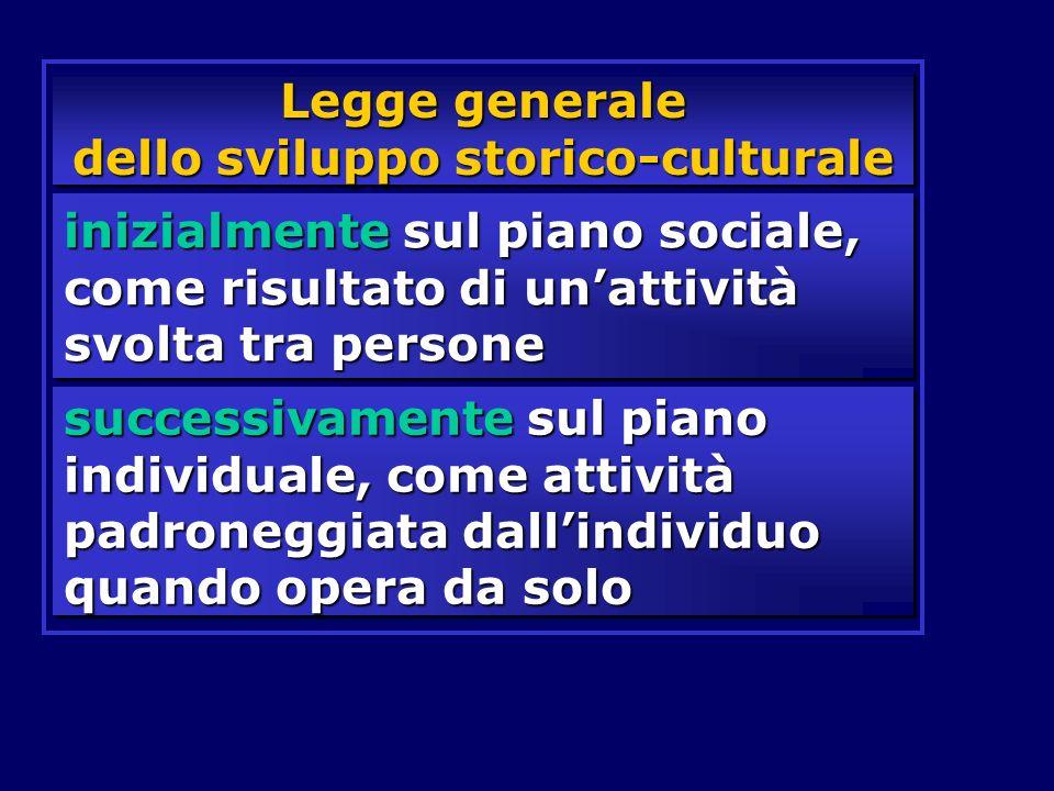 Legge generale dello sviluppo storico-culturale inizialmente sul piano sociale, come risultato di unattività svolta tra persone successivamente sul pi