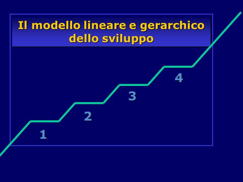 Il modello lineare e gerarchico dello sviluppo 1 2 3 4