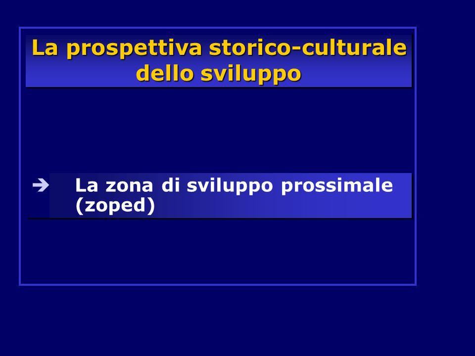 La prospettiva storico-culturale dello sviluppo La zona di sviluppo prossimale (zoped)