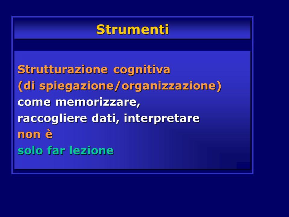 StrumentiStrumenti Strutturazione cognitiva (di spiegazione/organizzazione) come memorizzare, raccogliere dati, interpretare non è solo far lezione