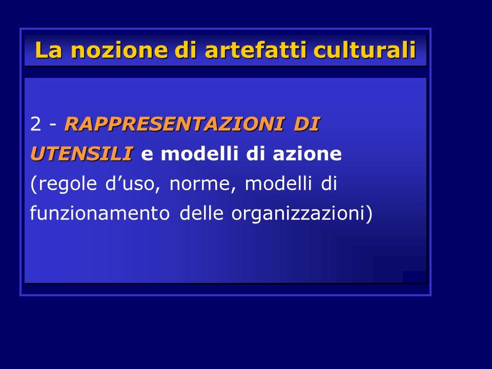 La nozione di artefatti culturali RAPPRESENTAZIONI DI UTENSILI 2 - RAPPRESENTAZIONI DI UTENSILI e modelli di azione (regole duso, norme, modelli di fu