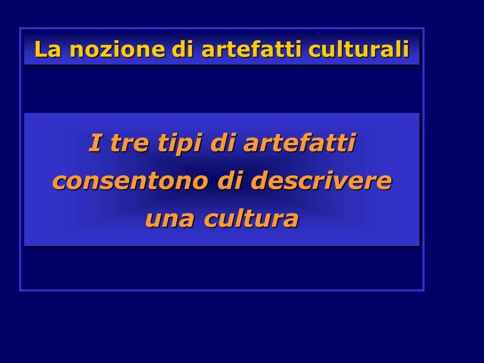La nozione di artefatti culturali I tre tipi di artefatti consentono di descrivere una cultura