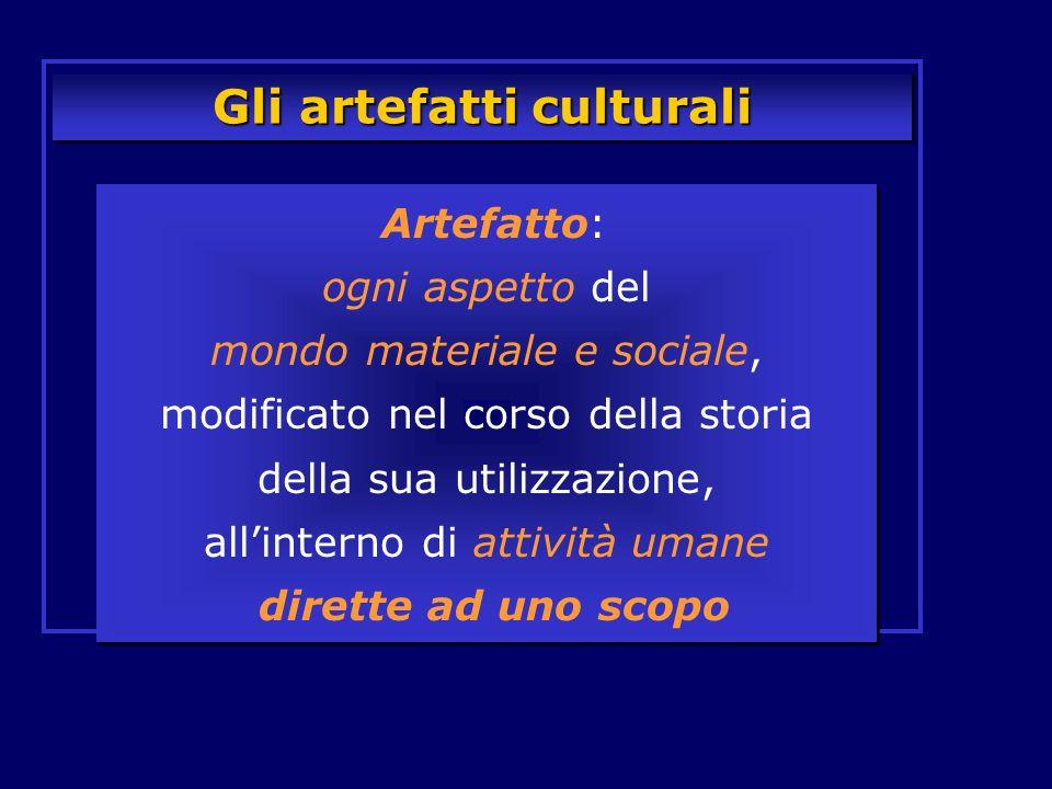 Gli artefatti culturali Artefatto: ogni aspetto del mondo materiale e sociale, modificato nel corso della storia della sua utilizzazione, allinterno d