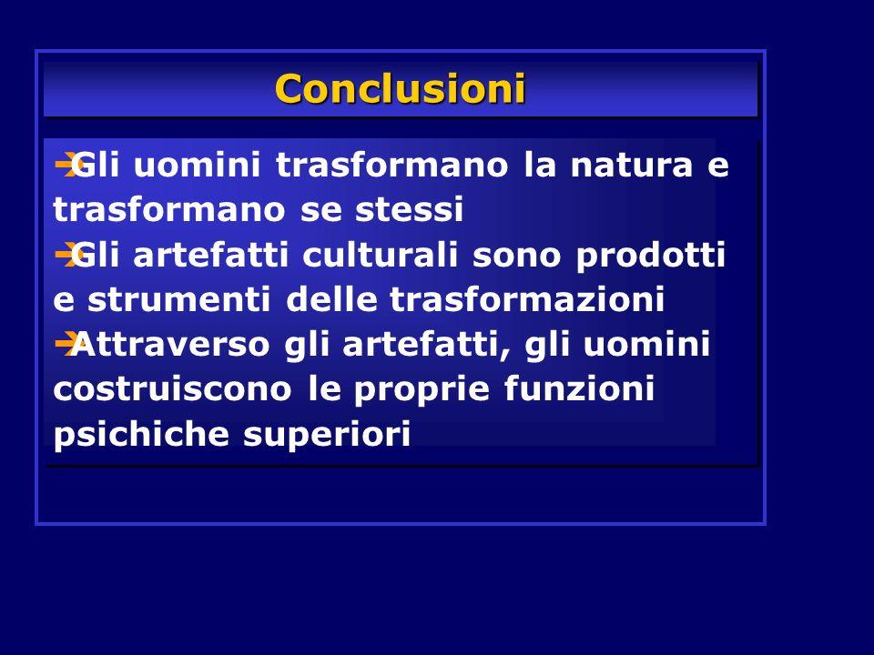 ConclusioniConclusioni Gli uomini trasformano la natura e trasformano se stessi Gli artefatti culturali sono prodotti e strumenti delle trasformazioni