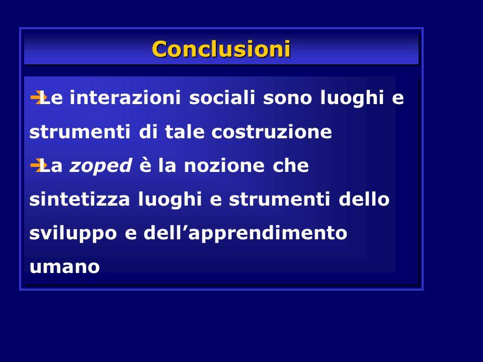 ConclusioniConclusioni Le interazioni sociali sono luoghi e strumenti di tale costruzione La zoped è la nozione che sintetizza luoghi e strumenti dell
