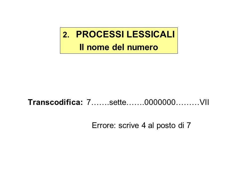 Transcodifica: 7…….sette…….0000000………VII Errore: scrive 4 al posto di 7 2. PROCESSI LESSICALI Il nome del numero