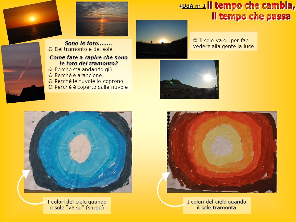 Sono le foto…….. Del tramonto e del sole Come fate a capire che sono le foto del tramonto? Perché sta andando giù Perché è arancione Perché le nuvole