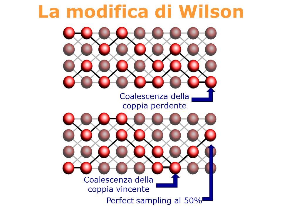 La modifica di Wilson Coalescenza della coppia vincente Coalescenza della coppia perdente Perfect sampling al 50%