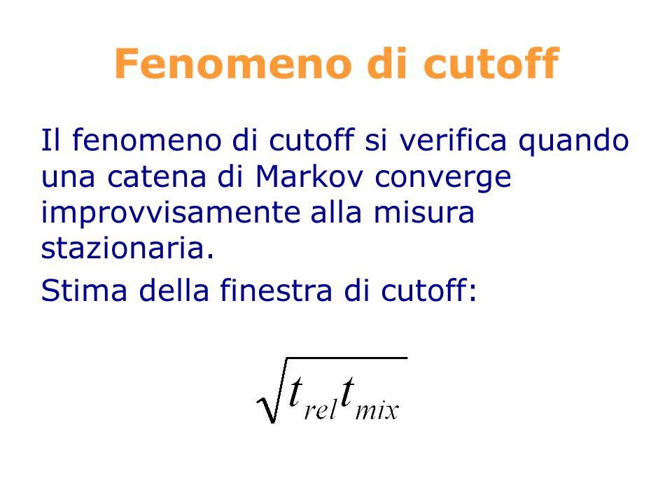 Fenomeno di cutoff Il fenomeno di cutoff si verifica quando una catena di Markov converge improvvisamente alla misura stazionaria.