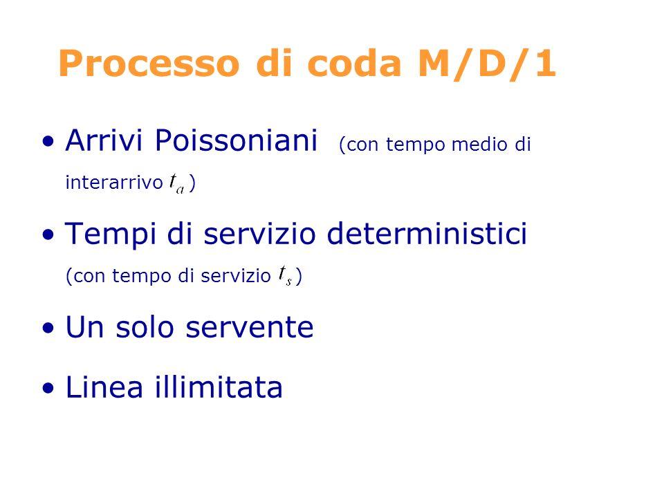 Processo di coda M/D/1 Arrivi Poissoniani (con tempo medio di interarrivo ) Tempi di servizio deterministici (con tempo di servizio ts) Un solo servente Linea illimitata