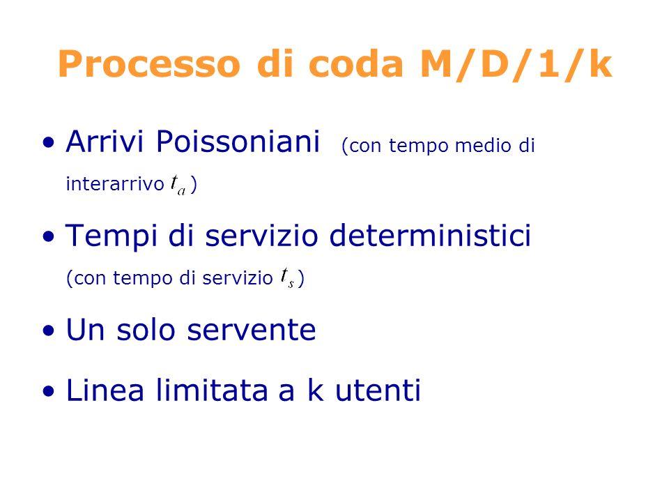 Processo di coda M/D/1/k Arrivi Poissoniani (con tempo medio di interarrivo ) Tempi di servizio deterministici (con tempo di servizio ts) Un solo servente Linea limitata a k utenti