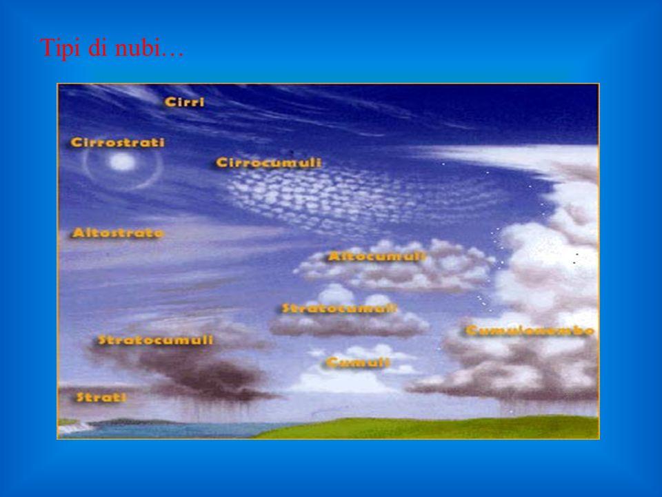 Tipi di nubi…