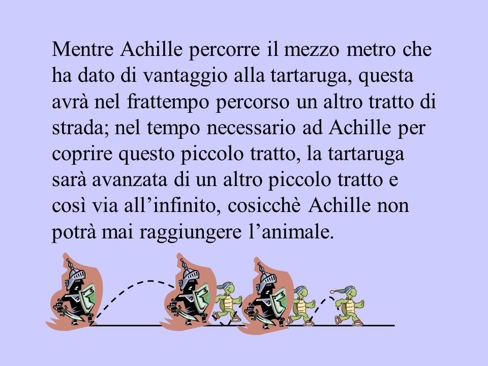 Mentre Achille percorre il mezzo metro che ha dato di vantaggio alla tartaruga, questa avrà nel frattempo percorso un altro tratto di strada; nel temp