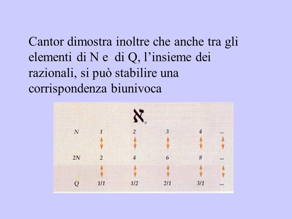 Cantor dimostra inoltre che anche tra gli elementi di N e di Q, linsieme dei razionali, si può stabilire una corrispondenza biunivoca