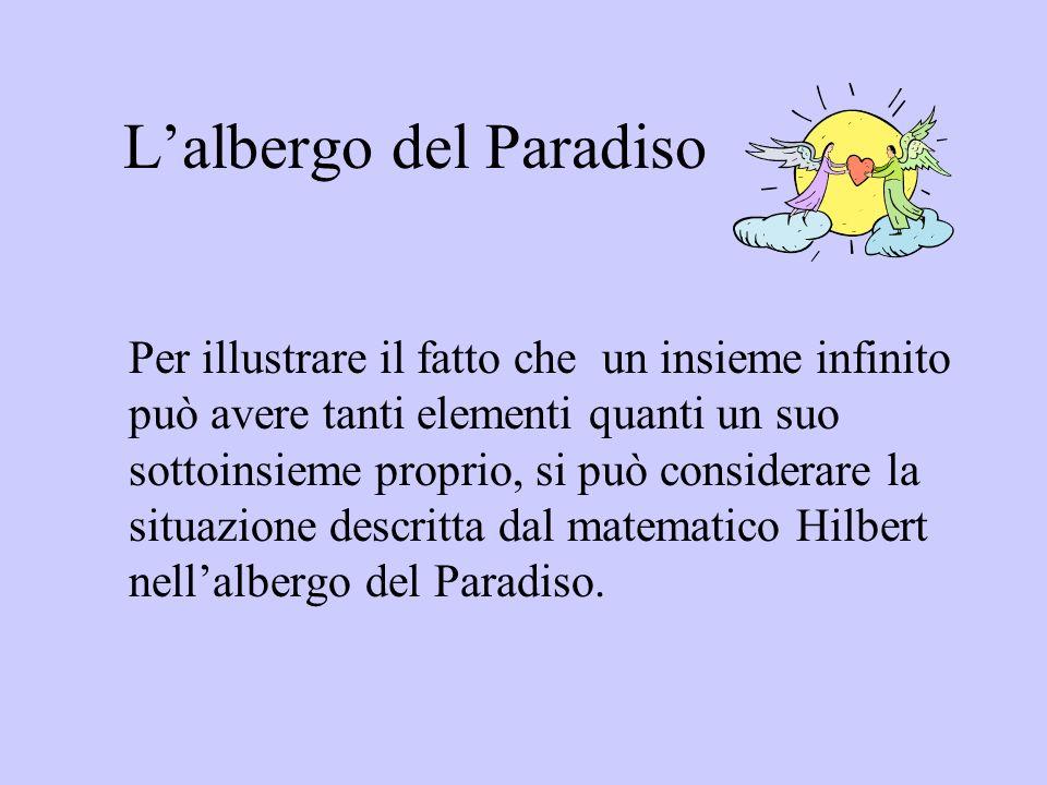 Lalbergo del Paradiso Per illustrare il fatto che un insieme infinito può avere tanti elementi quanti un suo sottoinsieme proprio, si può considerare