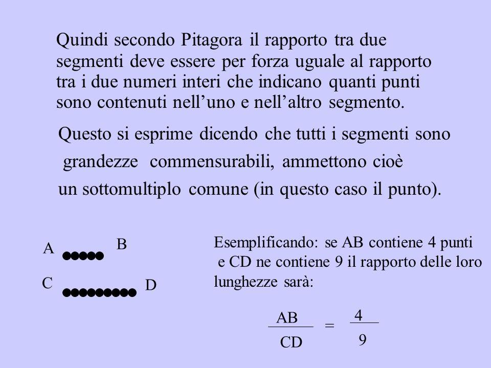 Accade però limprevedibile: un discepolo della scuola, tale Ippaso di Metaponto, applicando il teorema di Pitagora ad un triangolo rettangolo isoscele, trova che la diagonale e il lato del quadrato non sono grandezze commensurabili