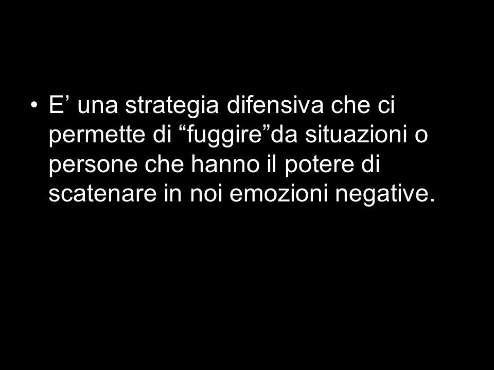 E una strategia difensiva che ci permette di fuggireda situazioni o persone che hanno il potere di scatenare in noi emozioni negative.