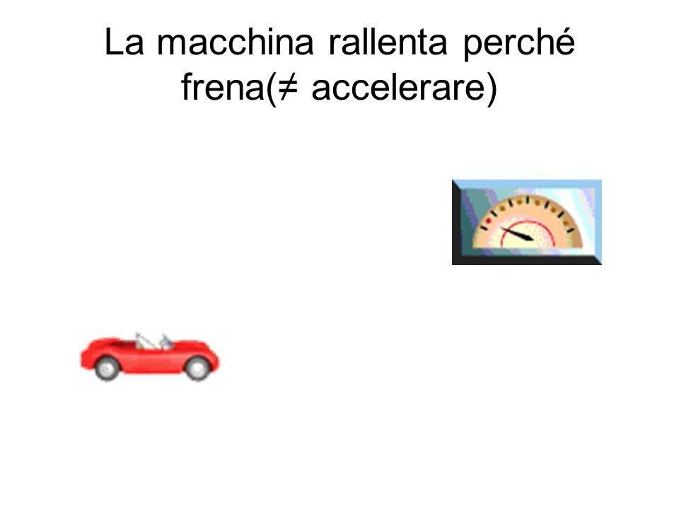 La macchina rallenta perché frena( accelerare)