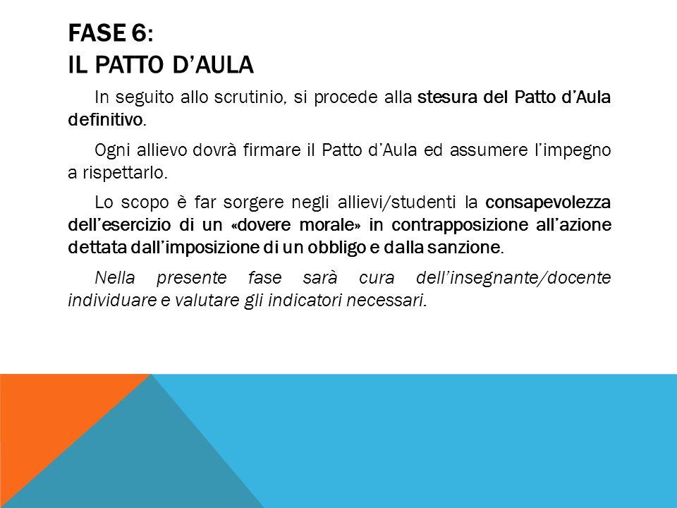 FASE 6: IL PATTO DAULA In seguito allo scrutinio, si procede alla stesura del Patto dAula definitivo. Ogni allievo dovrà firmare il Patto dAula ed ass