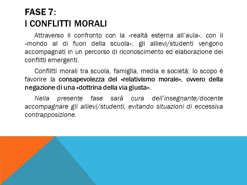 FASE 7: I CONFLITTI MORALI Attraverso il confronto con la «realtà esterna allaula», con il «mondo al di fuori della scuola», gli allievi/studenti veng