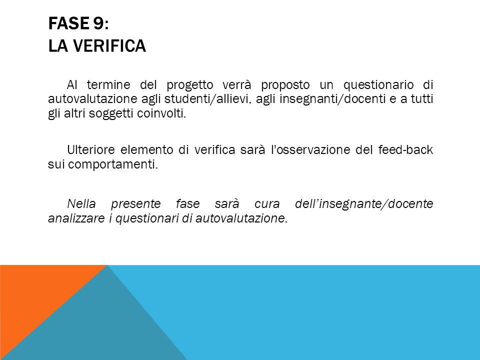 FASE 9: LA VERIFICA Al termine del progetto verrà proposto un questionario di autovalutazione agli studenti/allievi, agli insegnanti/docenti e a tutti