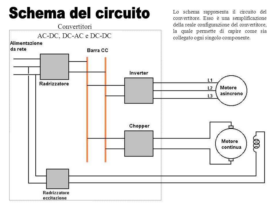 Lo schema rappresenta il circuito del convertitore. Esso è una semplificazione della reale configurazione del convertitore, la quale permette di capir