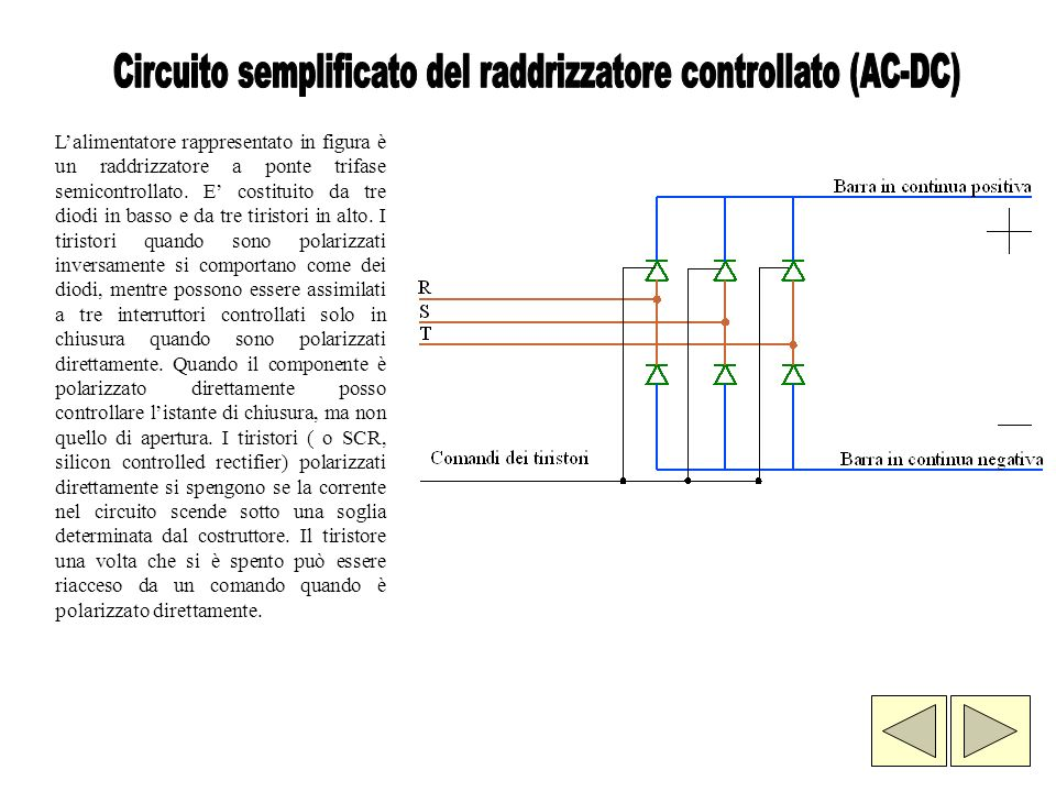 Lalimentatore rappresentato in figura è un raddrizzatore a ponte trifase semicontrollato. E costituito da tre diodi in basso e da tre tiristori in alt