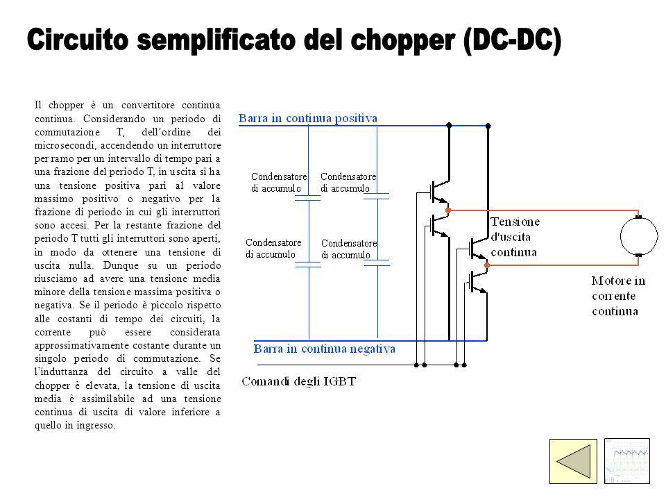 Il chopper è un convertitore continua continua. Considerando un periodo di commutazione T, dellordine dei microsecondi, accendendo un interruttore per