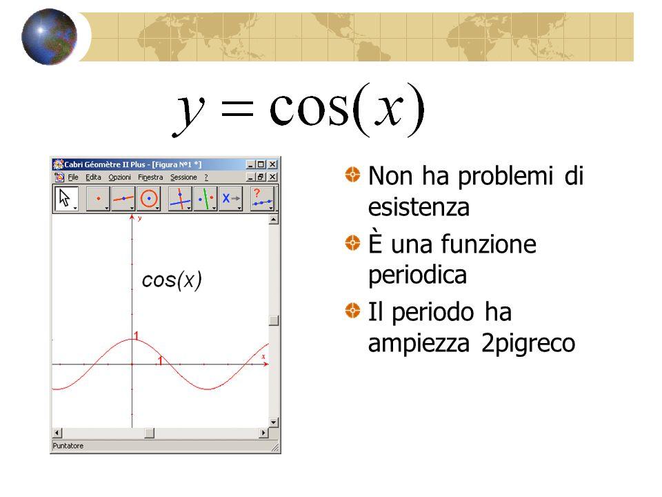 Non ha problemi di esistenza È una funzione periodica Il periodo ha ampiezza 2pigreco