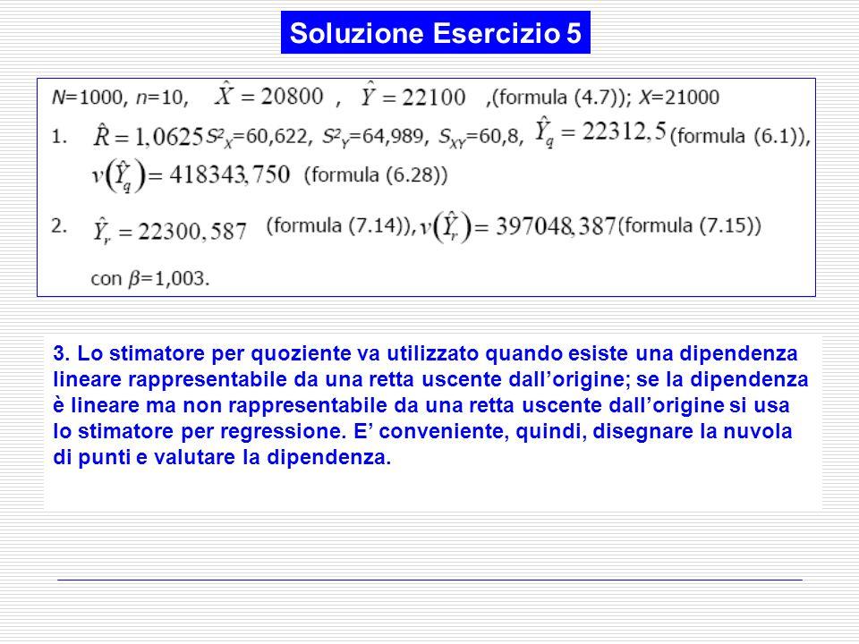 Soluzione Esercizio 5 3. Lo stimatore per quoziente va utilizzato quando esiste una dipendenza lineare rappresentabile da una retta uscente dallorigin