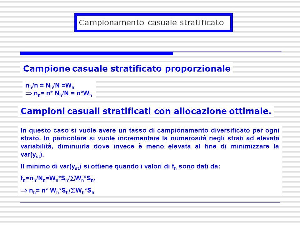 Campione casuale stratificato proporzionale n h /n = N h /N =W h n h = n* N h /N = n*W h Campioni casuali stratificati con allocazione ottimale. In qu