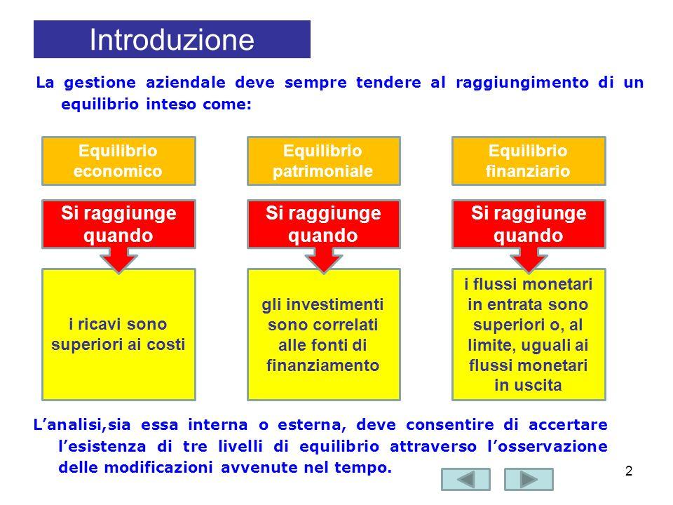 Introduzione 3 Vediamo ora quale documento devo analizzare per verificare il raggiungimento degli equilibri descritti nella slide precedente: Equilibrio economico Equilibrio patrimoniale Equilibrio finanziario lo vedo dal Conto Economico dallo Stato Patrimoniale .
