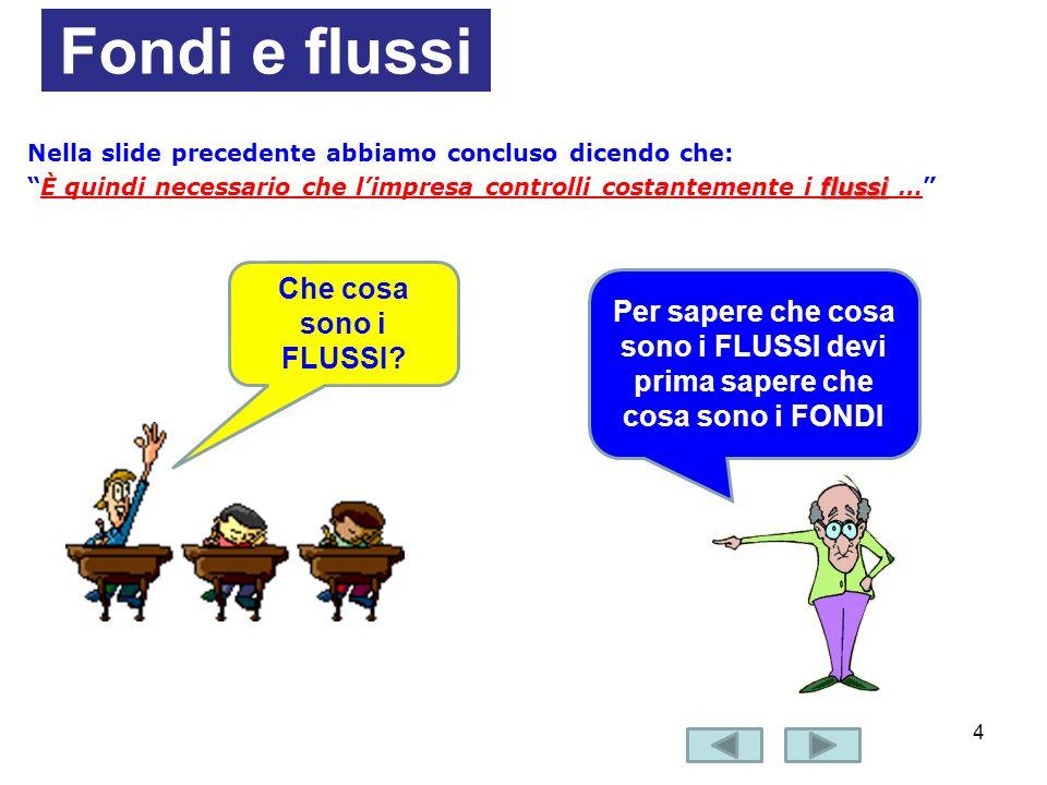 Marco Fava15 Allora hai capito quanti e quali sono le tipologie di analisi per flussi.