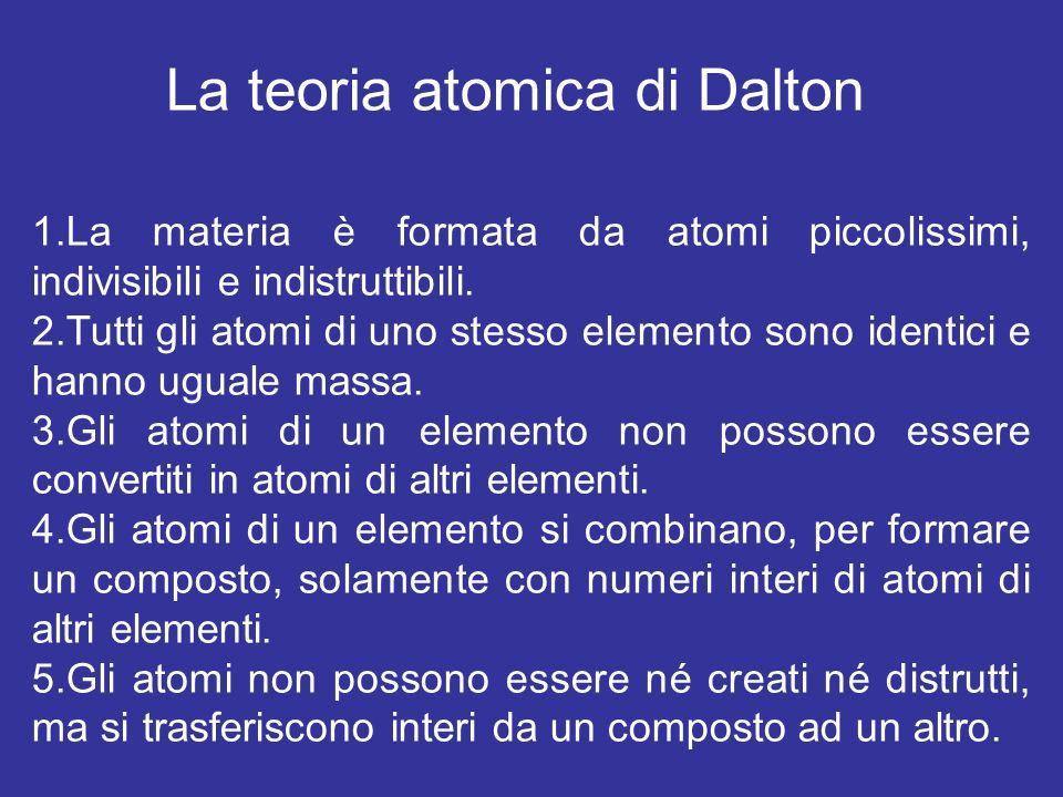 1.La materia è formata da atomi piccolissimi, indivisibili e indistruttibili. 2.Tutti gli atomi di uno stesso elemento sono identici e hanno uguale ma